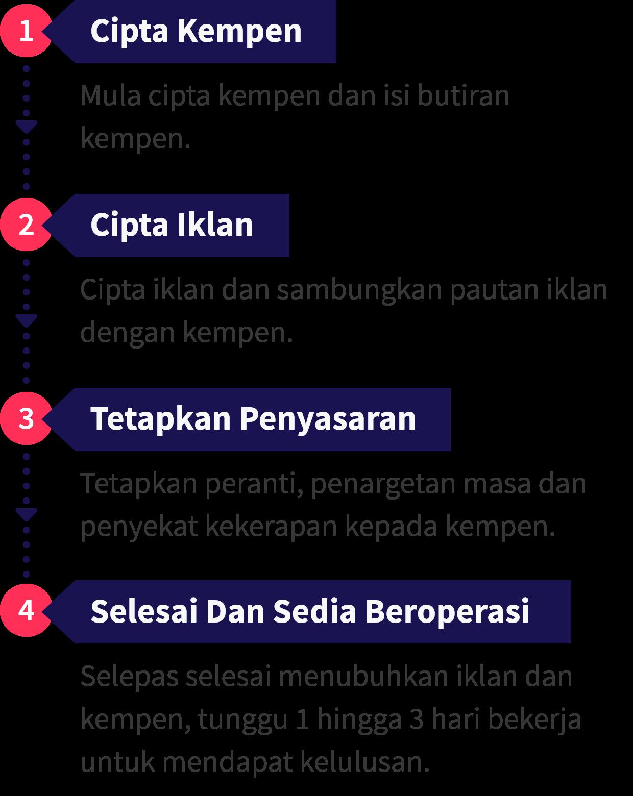 steps-bm