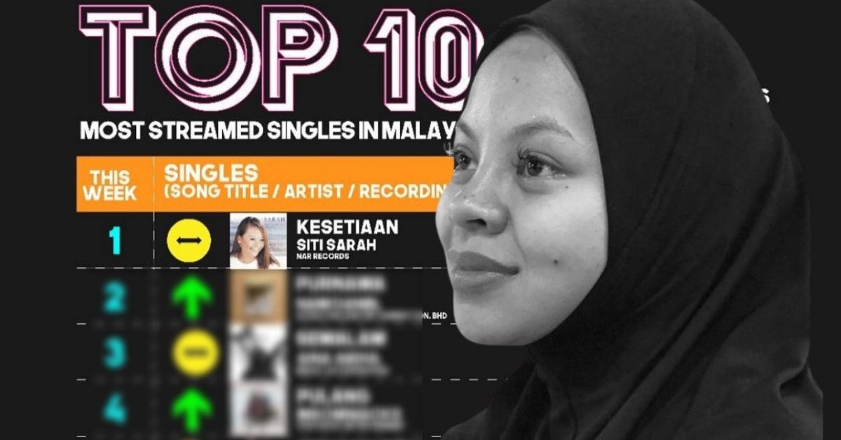 Lagu Strim Paling Tinggi Di Malaysia Siti Sarah